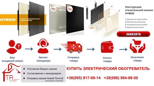 купить керамический обогреватель в Украине
