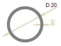 Труба круглая 20х2