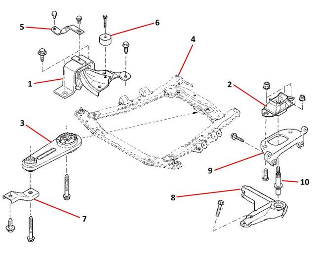 Подвеска двигателя и КПП(подушки крепления двигателя и коробки передач)