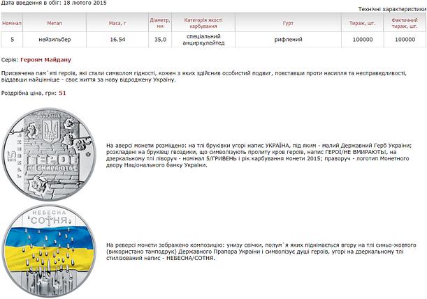 Небесна сотня монета 5 гривень, фото 2