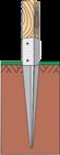 Опора стояка для грунта
