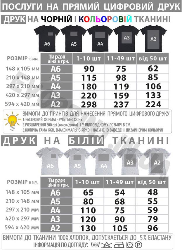 Услуги прямой цифровой печати на черных футболках, фото 2