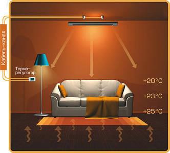 Як правильно зекономити на опаленні за допомогою стельових обігрівачів?