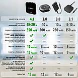 Bluetooth 5.0 Аудио Приемник / Передатчик / Ресивер / Трансмиттер BTI 029, фото 2