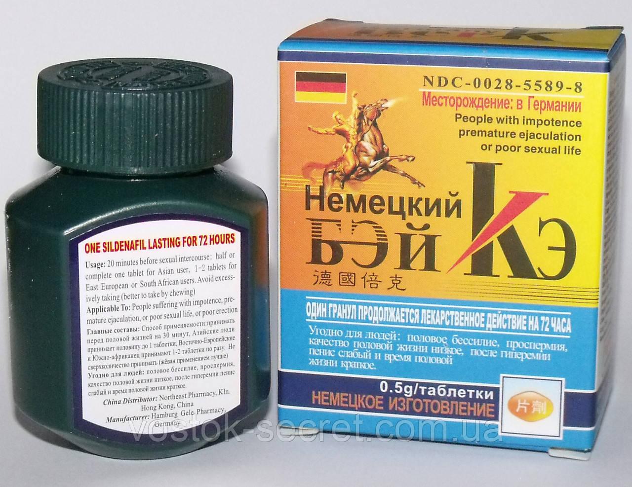 Возбуждающие препараты для мужчин Средства для потенции