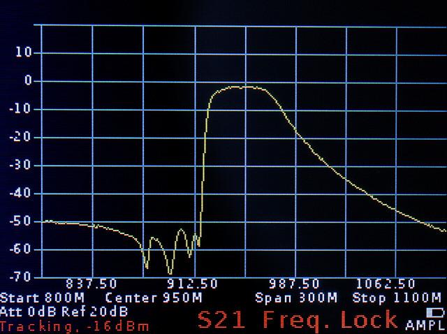 ARINST SSA-TG R2 график АЧХ тестируемого оборудования на экране прибора