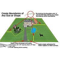 Электронный забор для собак РЕТ-023 собака забор