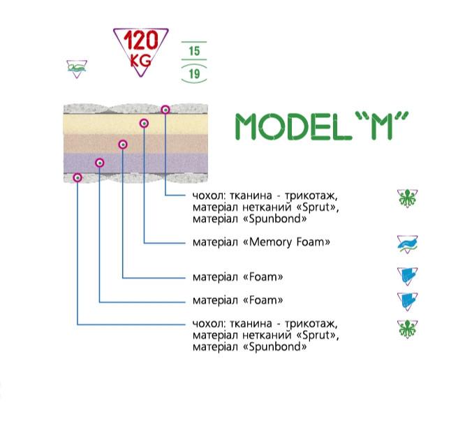 "Ортопедический матрас MMTech Model ""M"""