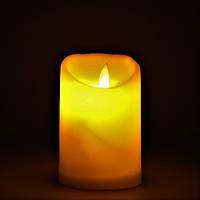 Электронные свечи с имитацией пламени