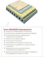 Базальтовая вата плиты ТЕХНОФЛОР ГРУНТ 1200*600*70