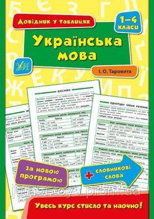 Довідник у таблицях:  Українська мова. 1–4 класи