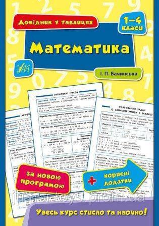 Довідник у таблицях:  Математика. 1–4 класи
