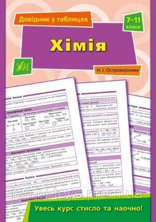 Довідник у таблицях: Хімія. 7–11 класи