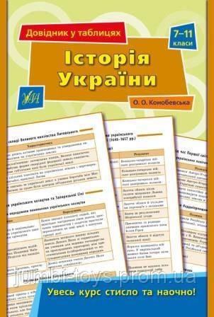 Довідник у таблицях: Історія України. 7–11 класи