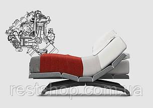 Кровать регулируемая Hollandia Perfect 4U 90*200, фото 2