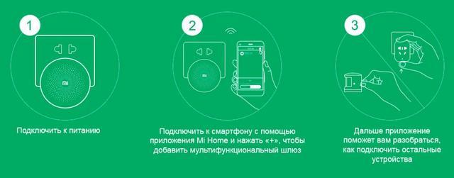 Модуль управления шлюз умным домом Xiaomi MiJia Smart Home Gateway 2 DGNWG02LM