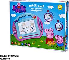 Планшет Yestore Детский планшет для рисования 4 вида 796 SKU_563555551