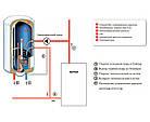 Комбинированный водонагреватель Atlantic CWH 80 D400-2-B, фото 2