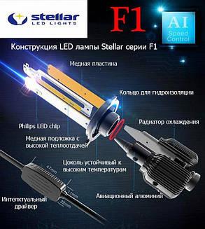 Светодиодные лампы LED STELLAR F1 HВ4(9006) Can-Bus, фото 2