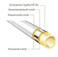 Труба многослойная TECEflex PE-Xc/AL/PE 20x3,3мм бухта 100м