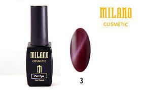 Кошачий глаз Milano  003