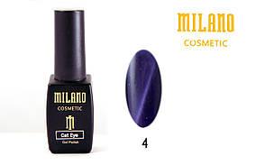 Кошачий глаз Milano  004