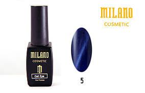 Кошачий глаз Milano  005