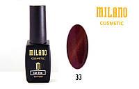 Кошачий глаз Milano  033