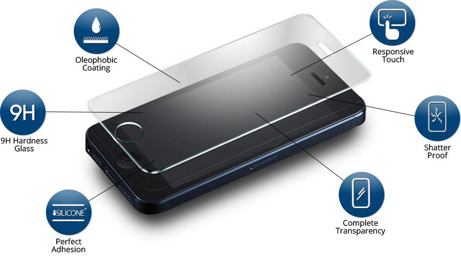 Защитное стекло для Samsung G750
