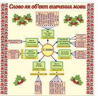 """Стенд для украинского языка """"Слово как объект изучения языка"""""""