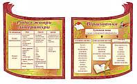 """Набор стендов для украинской литературы """"Роды и жанры литературы"""""""