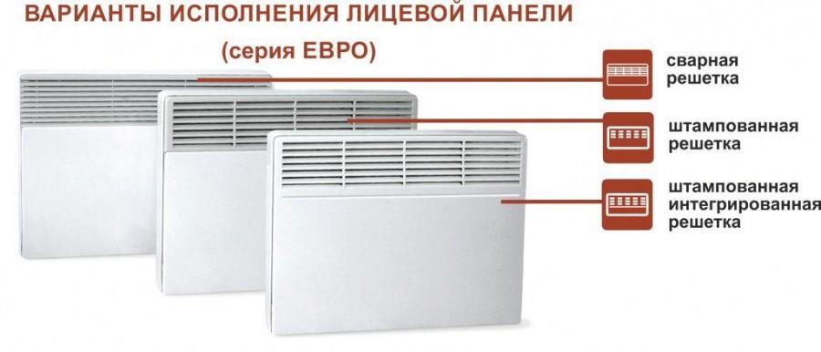 Электроконвектор настенный Термия Евро «Классик»