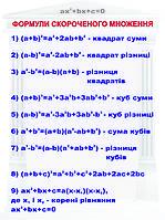 """Стенд для кабінета математики """"Формули скороченого множення"""""""