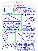 """Стенд для кабінета математики """"Площі фігур"""""""