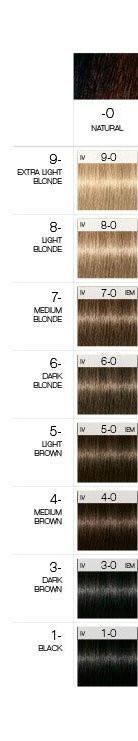 Краска для волос Schwarzkopf Professional Igora Royal Naturals Натуральные тона