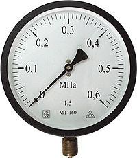 Манометр технический МТ-100