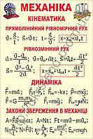 Стенд Механіка (70321.1)