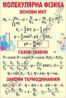 Стенд Молекулярна фізика (70321.2)