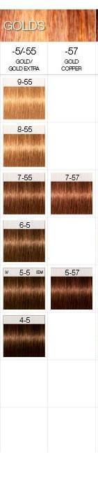 Краска для волос Schwarzkopf Professional Igora Royal Golds & Browns Золотые и коричневые тона