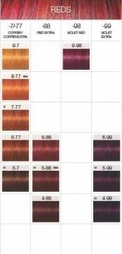 Краска для волос Schwarzkopf Professional Igora Royal Coppers & Reds Медные и красные тона