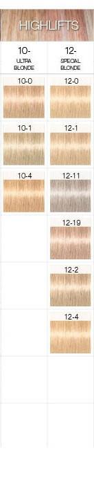 Краска для волос Schwarzkopf Professional Igora Blondes Оттенки блонд