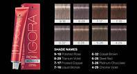 Перманентная крем-краска для волос Schwarzkopf Professional Igora Royal Metallics