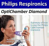 Ингалятор Спейсер Philips Respironics OptiChamber Diamond Large Mask 5 years-Adult