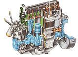 Двигатель Д-65 ЮМЗ