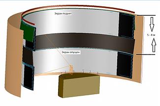 Система управления механизмами подъема экрана диарамы музея на базе 3-х преобразователей частоты Hitachi. 10