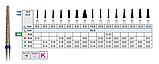 Насадка конусная закругленная, синяя насечка 104.199.524.014, фото 2