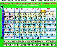 """Стенд """"Періодична система хімічних елементів Д.І.Менделєєва короткоперіодний варіант"""""""