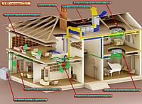 Системы вентиляции и кондеционирования