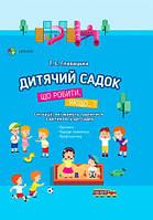 Для турботливих батьків, Дитячий садок, Що робити, якщо...?, 4Mamas (ДТБ040)