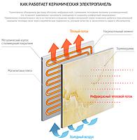 Керамический инфракрасный панельный обогреватель TC400M 400Вт (Бежевый)
